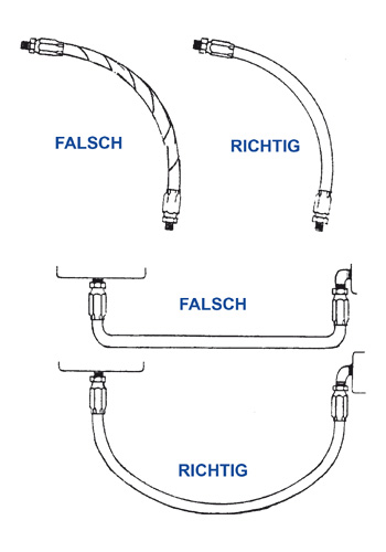 Hydraulikschlaeuche-hinweise